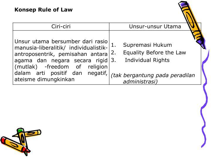 Konsep Rule of Law