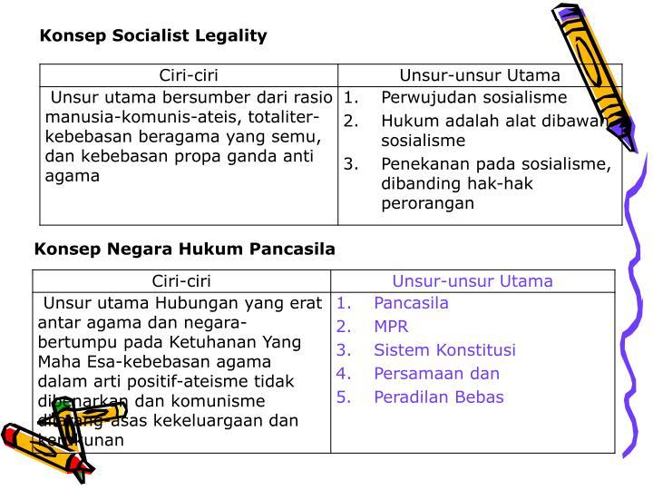 Konsep Socialist Legality