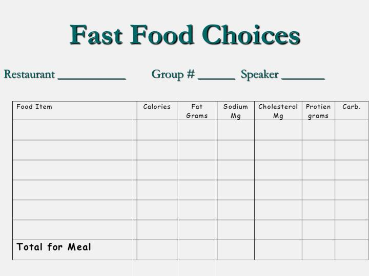 Fast Food Choices