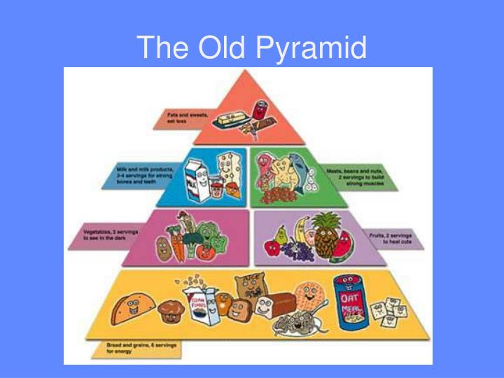 The Old Pyramid