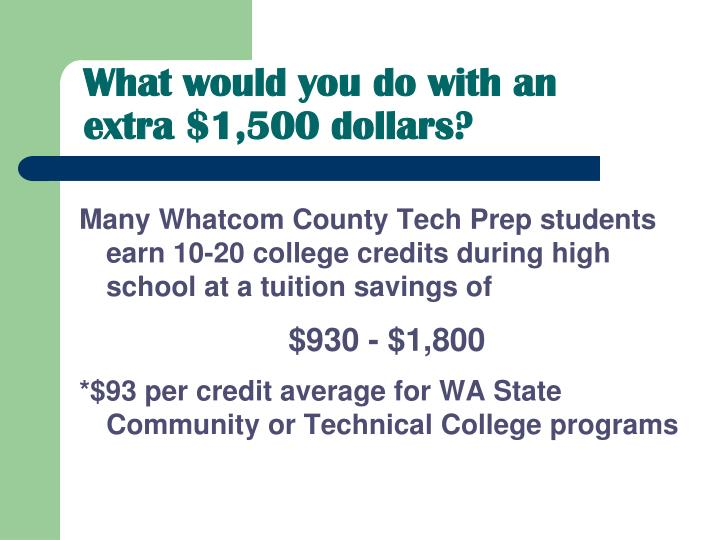 What would you do with an extra $1,500 dollars?