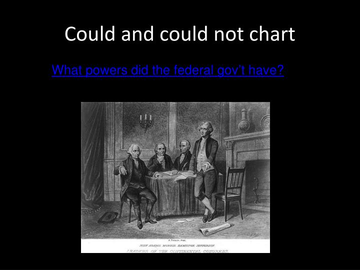 Could and could not chart