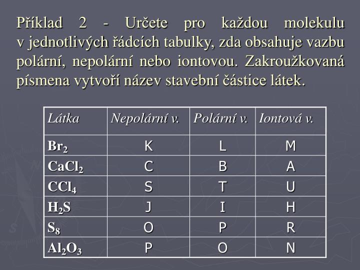 Příklad 2 - Určete pro každou molekulu vjednotlivých řádcích tabulky, zda obsahuje vazbu polární, nepolární nebo iontovou. Zakroužkovaná písmena vytvoří název stavební částice látek.