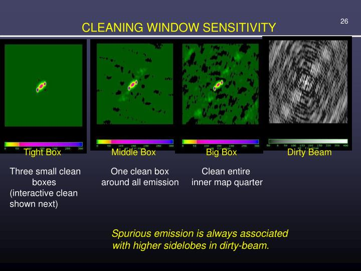 CLEANING WINDOW SENSITIVITY
