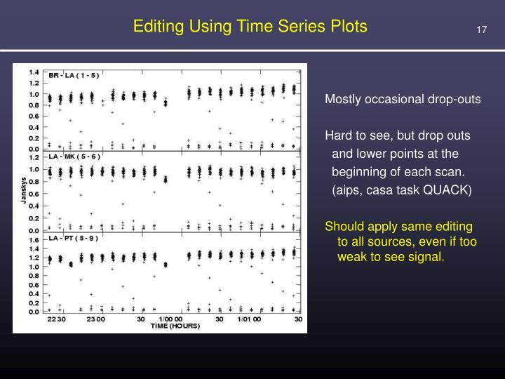 Editing Using Time Series Plots