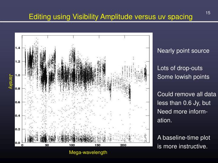 Editing using Visibility Amplitude versus uv spacing