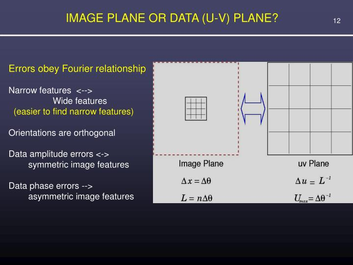 IMAGE PLANE OR DATA (U-V) PLANE?