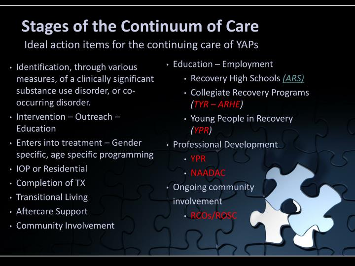 Stages of the Continuum of Care