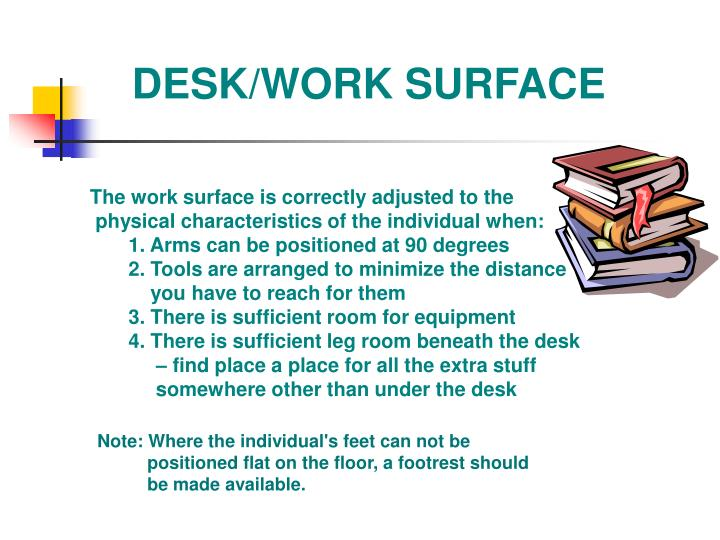DESK/WORK SURFACE