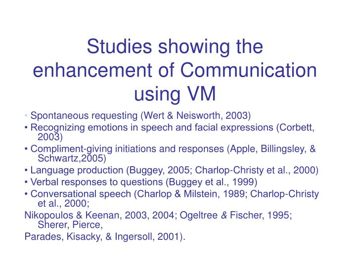Studies showing the  enhancement of Communication using VM