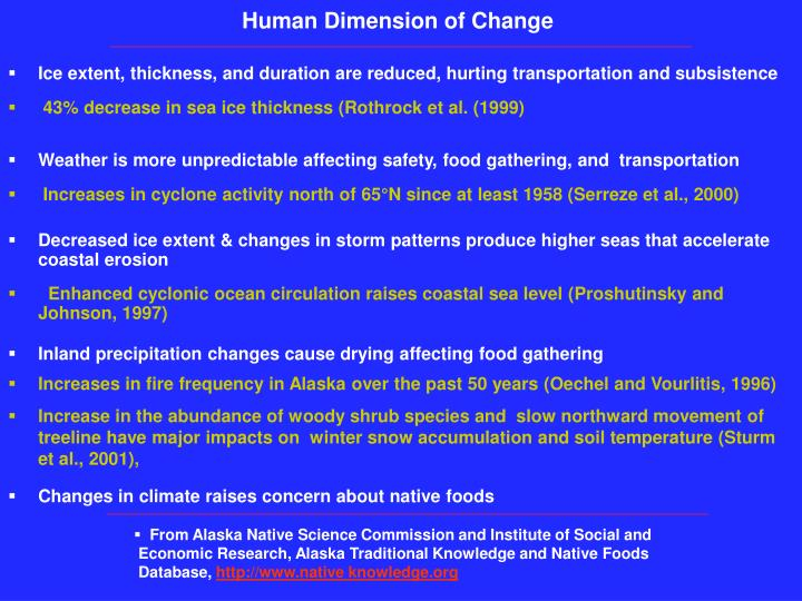 Human Dimension of Change