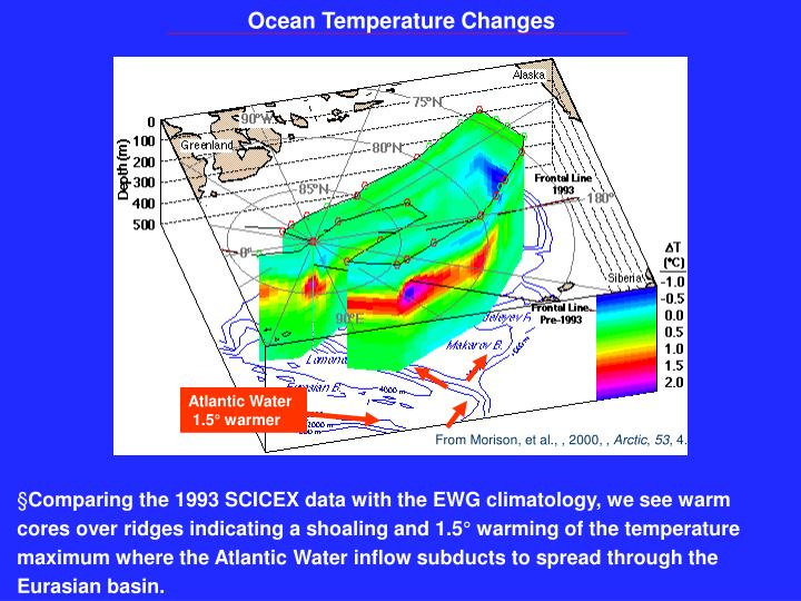 Ocean Temperature Changes