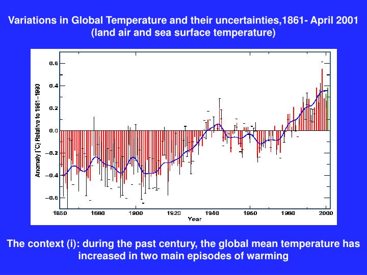 Variations in Global Temperature and their uncertainties,1861- April 2001