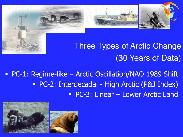 Three Types of Arctic Change