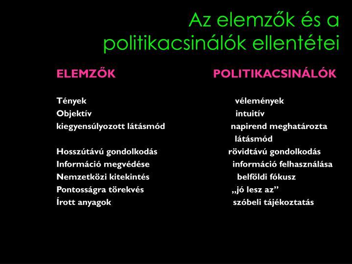 Az elemzők és a  politikacsinálók ellentétei