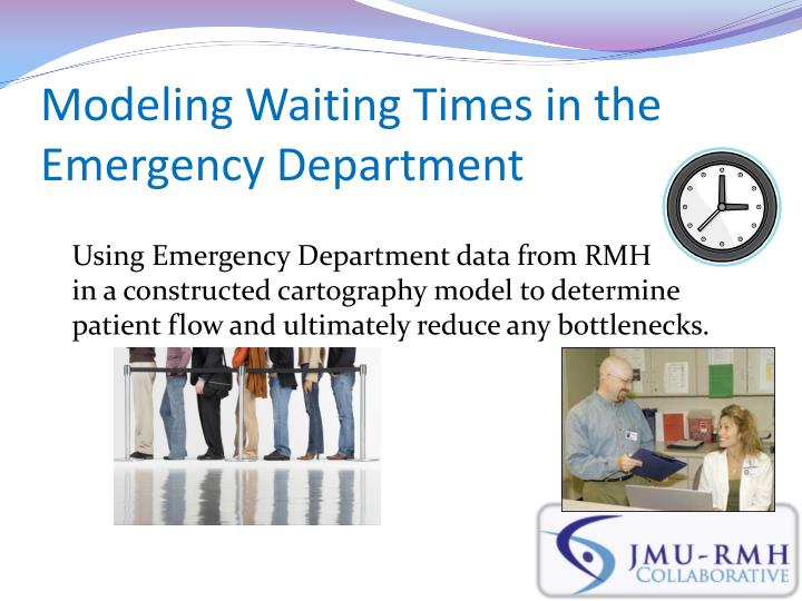 Modeling Waiting Times in the Emergency Department