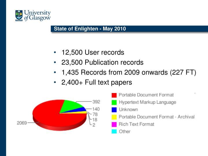 State of Enlighten - May 2010