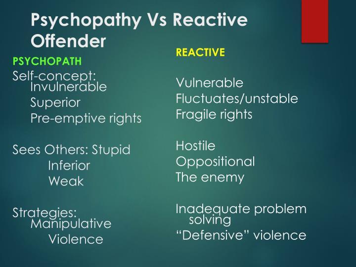Psychopathy Vs Reactive Offender