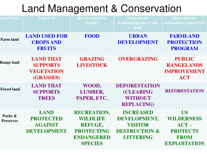 Land Management & Conservation