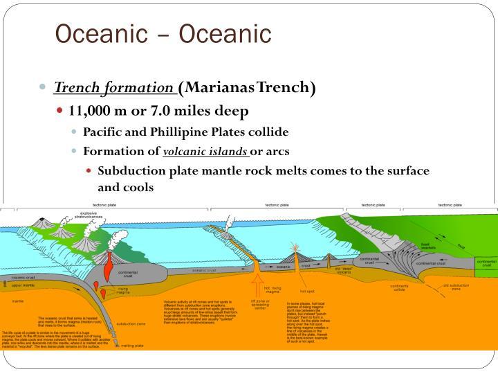 Oceanic – Oceanic