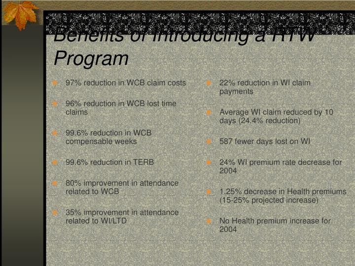 97% reduction in WCB claim costs