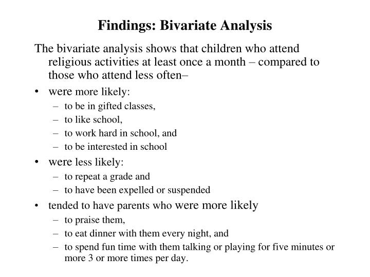 Findings: Bivariate Analysis