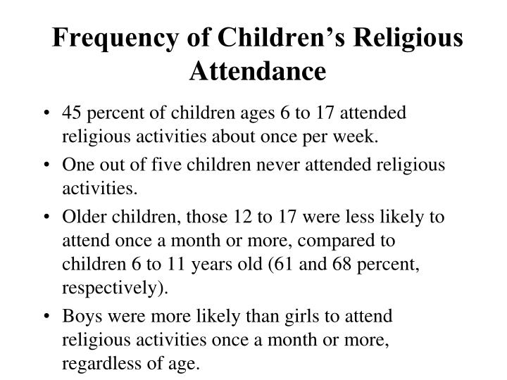 Frequency of Children's Religious Attendance