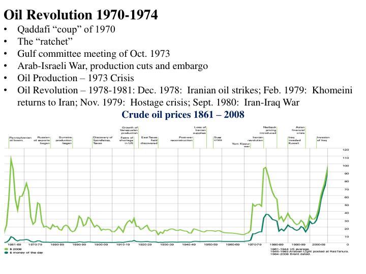 Oil Revolution 1970-1974