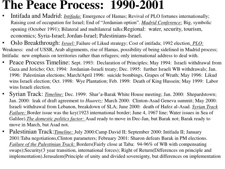 The Peace Process:  1990-2001