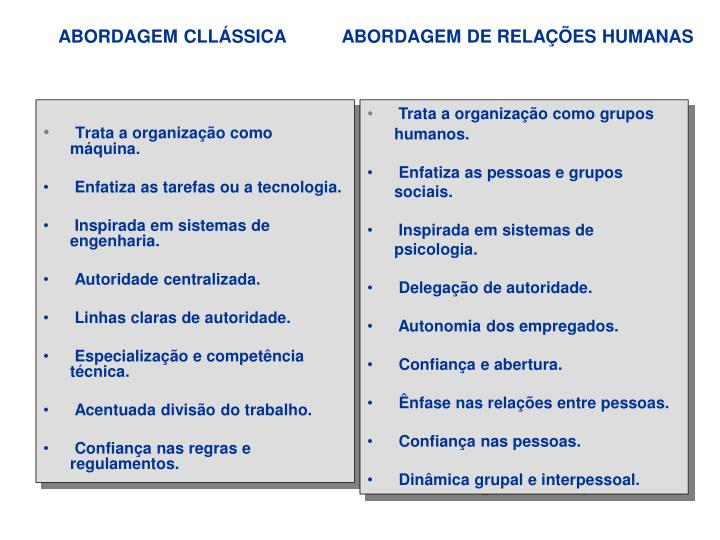 ABORDAGEM CLLÁSSICA           ABORDAGEM DE RELAÇÕES HUMANAS