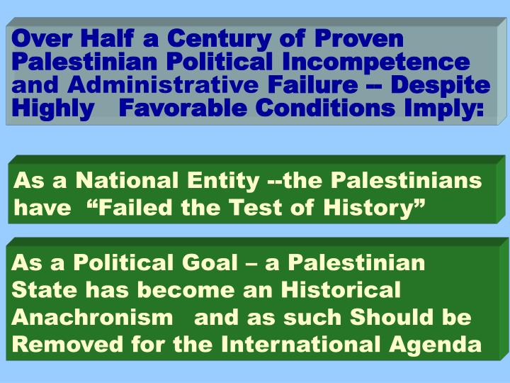 Over Half a Century of Proven Palestinian Political Incompetence