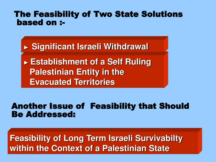 The Feasibility of Two State Solutions