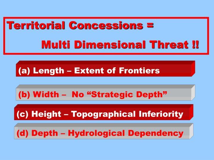 Territorial Concessions =