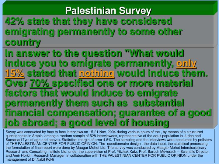 Palestinian Survey