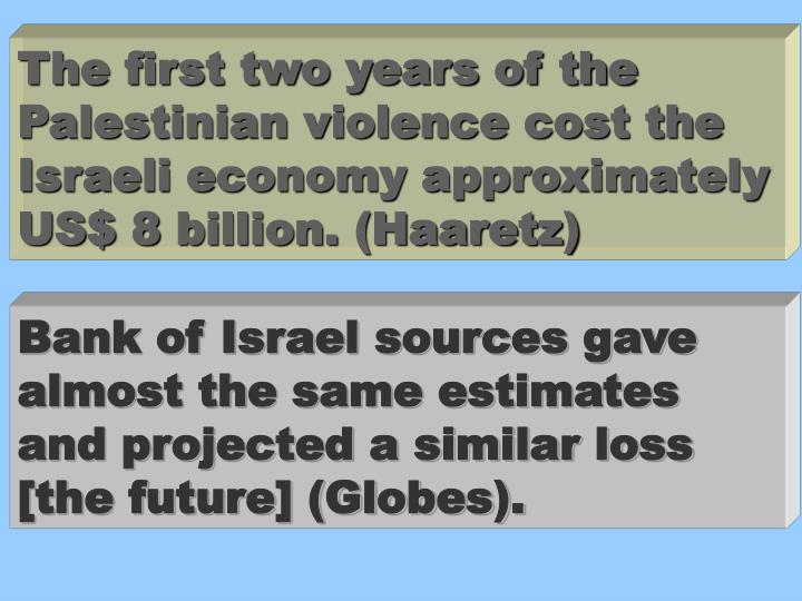 The first two years of the Palestinian violence cost the Israeli economy approximately US$ 8 billion. (Haaretz)