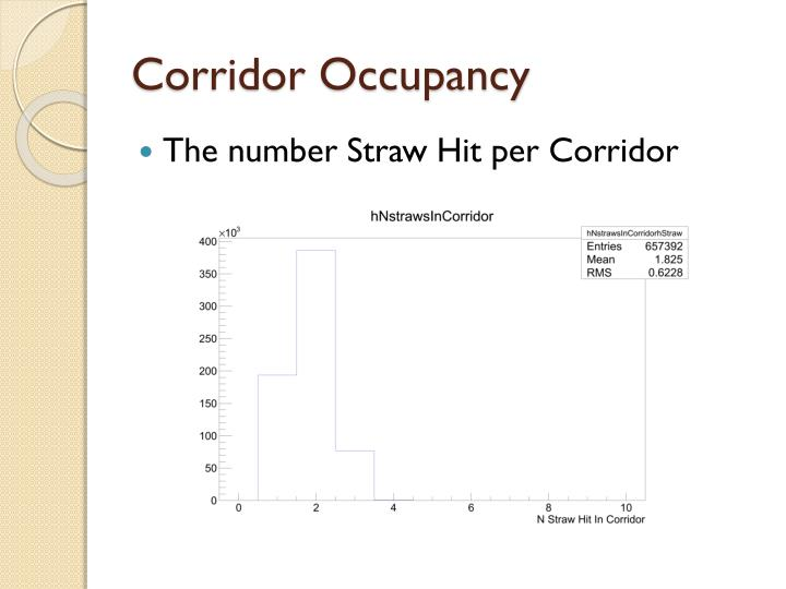 Corridor Occupancy