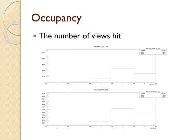Occupancy