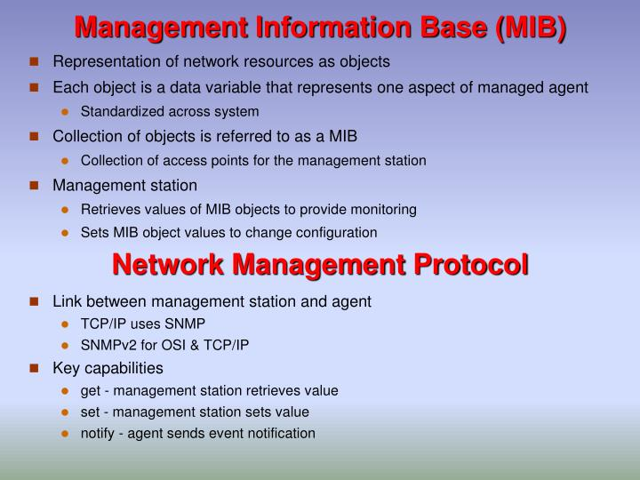 Management Information Base (