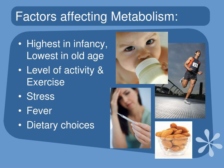 Factors affecting Metabolism:
