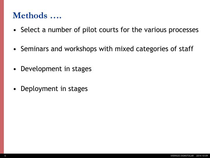 Methods ….