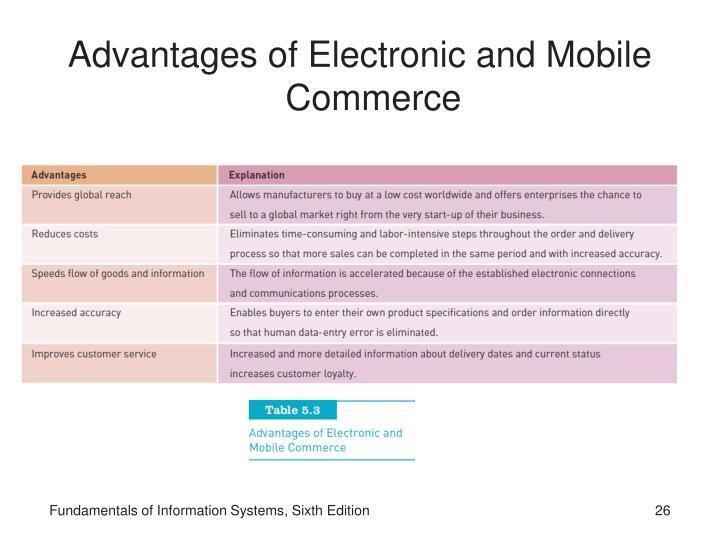 Consumer Oriented E-Commerce Applications | Fundamentals of E-Commerce