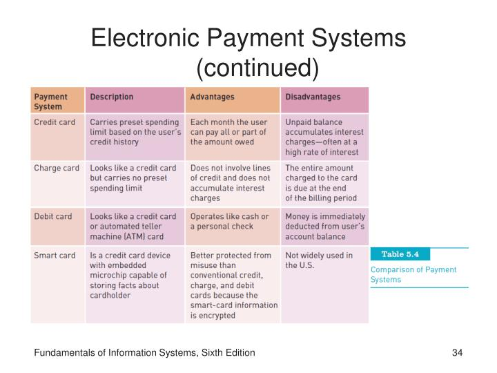Thesis e payment system