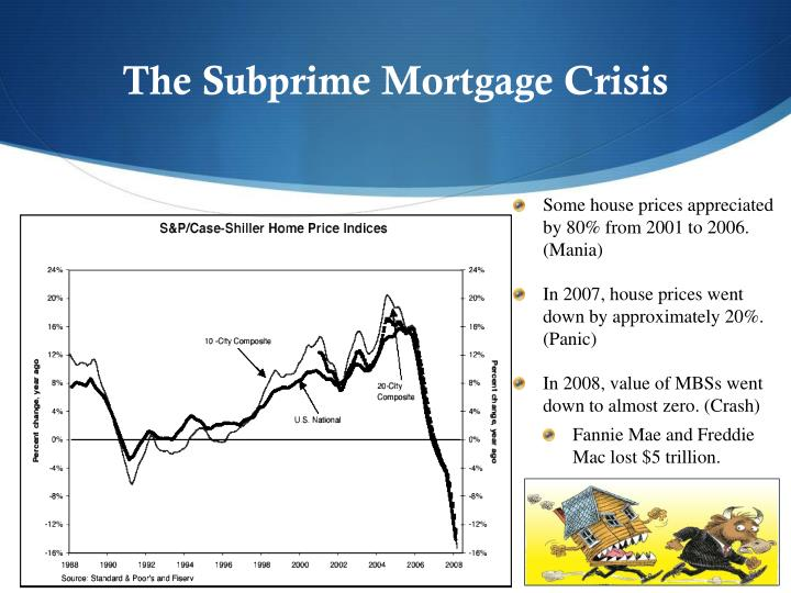 The Subprime Mortgage Crisis