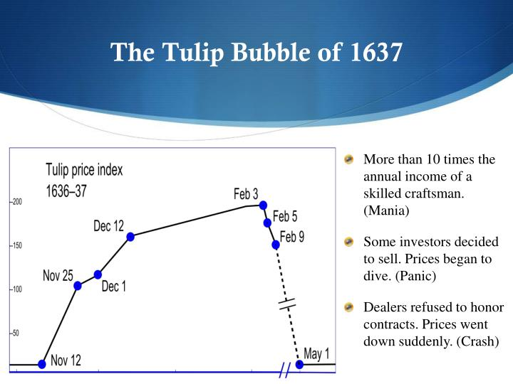 The Tulip Bubble of 1637