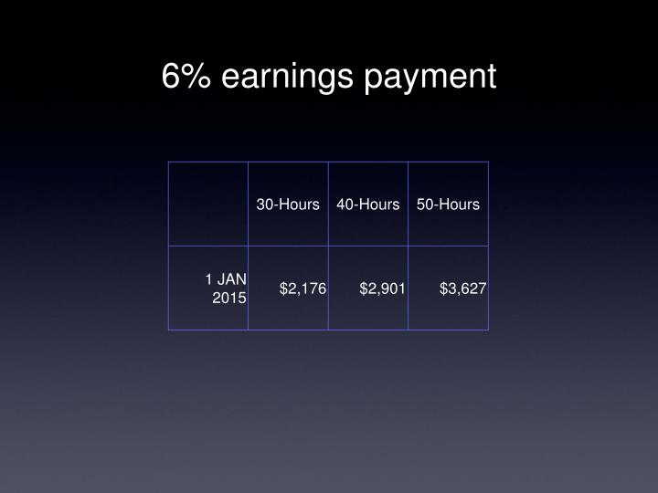 6% earnings payment