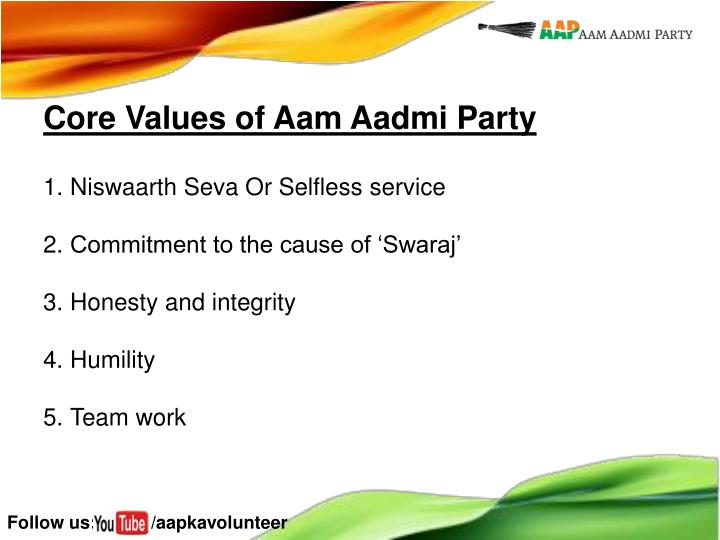 Core Values of Aam Aadmi Party