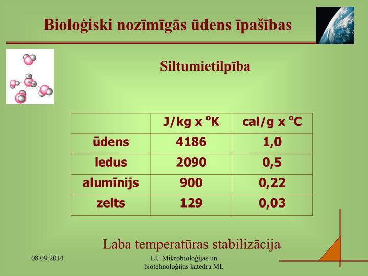 Bioloģiski nozīmīgās ūdens īpašības