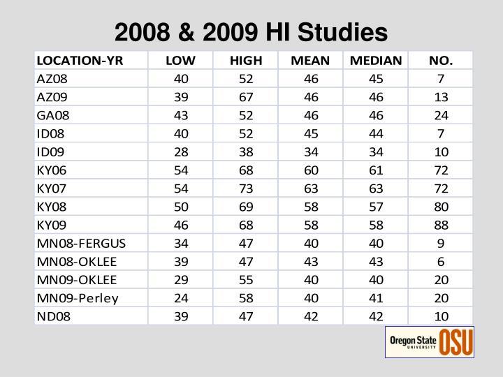 2008 & 2009 HI Studies