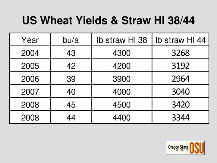 US Wheat Yields & Straw HI 38/44