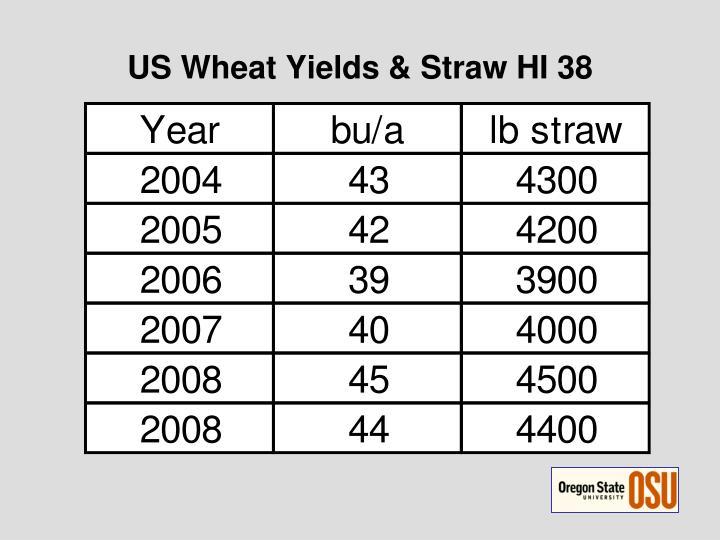 US Wheat Yields & Straw HI 38